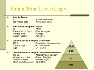 italian-wine-laws